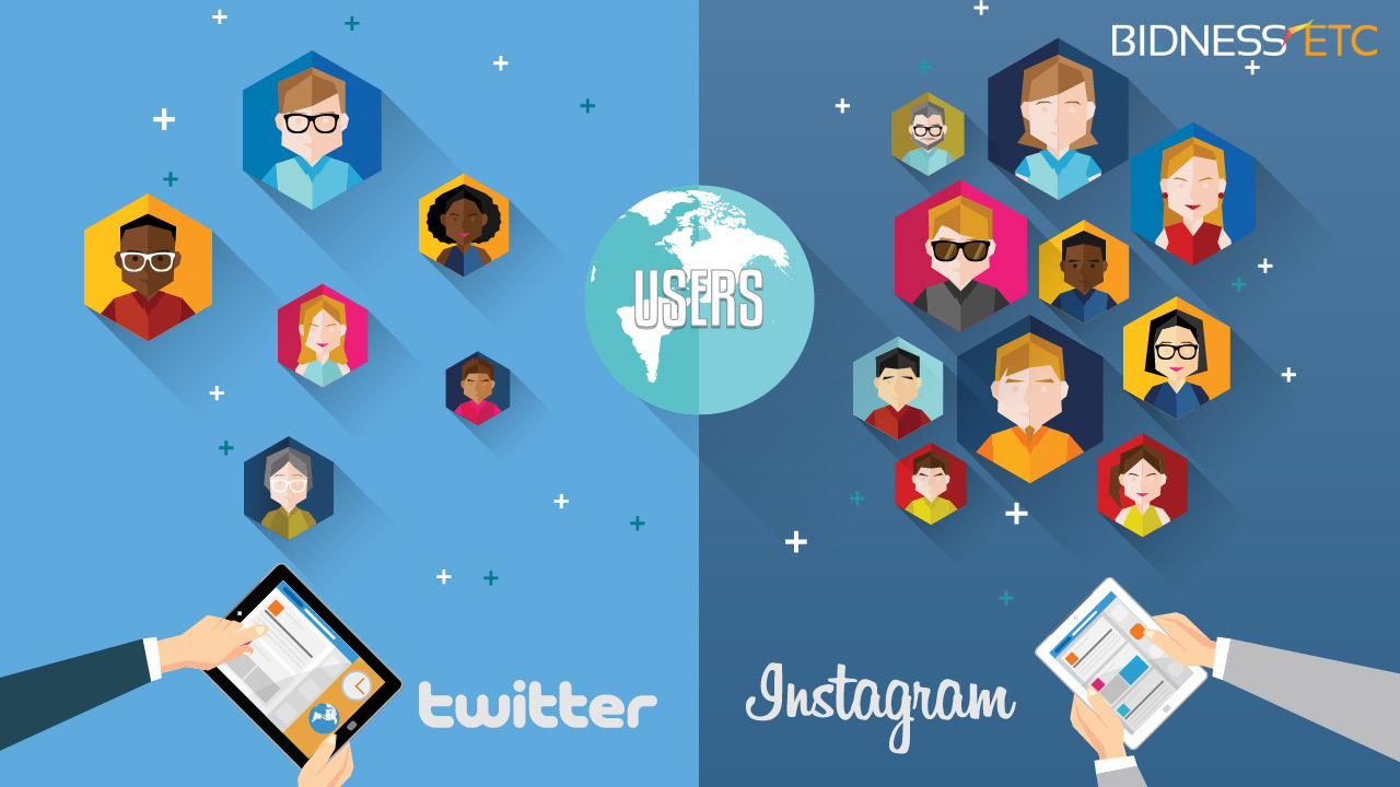 Instagram beat twitter with web presence